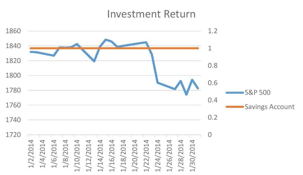 5-20-14 Volatility-page-001 (1)