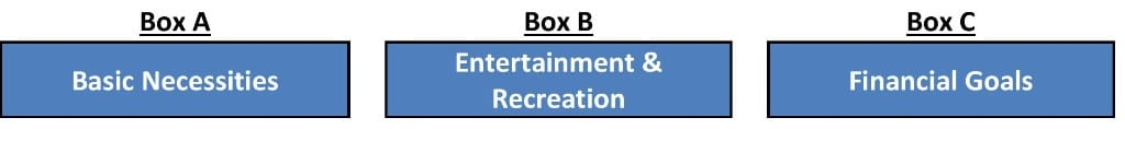 6-4-14 Box A, B & C boes-page-001 (1)